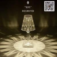网红落日灯(夕阳灯)、钻石灯的源头厂家。大量现货,专注商照外壳及成品。